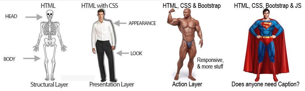 Le CSS pur vs Bootstrap, un faux débat ?